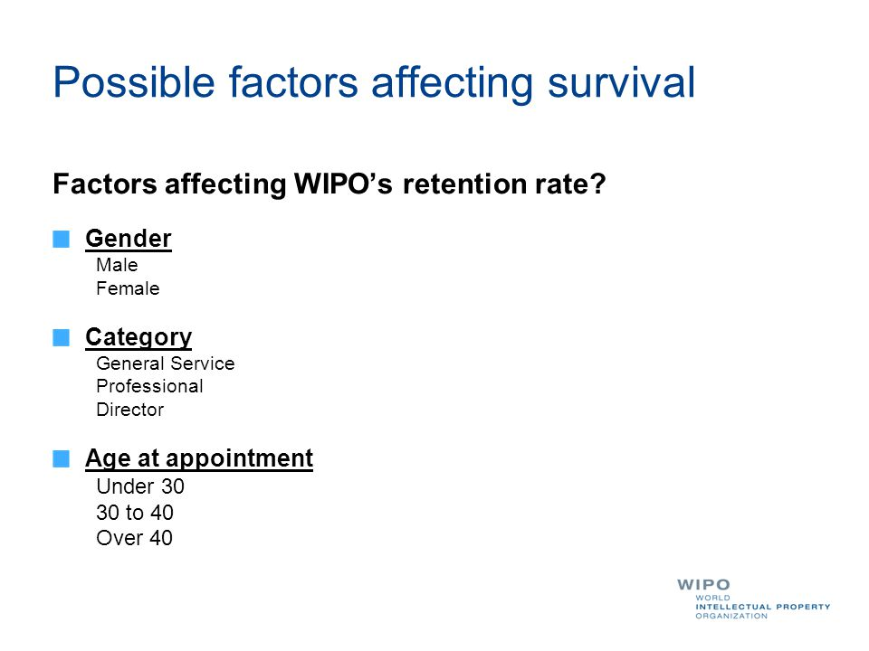 Possible factors affecting survival Factors affecting WIPO's retention rate? Gender Male Female Category General Service Professional Director Age at