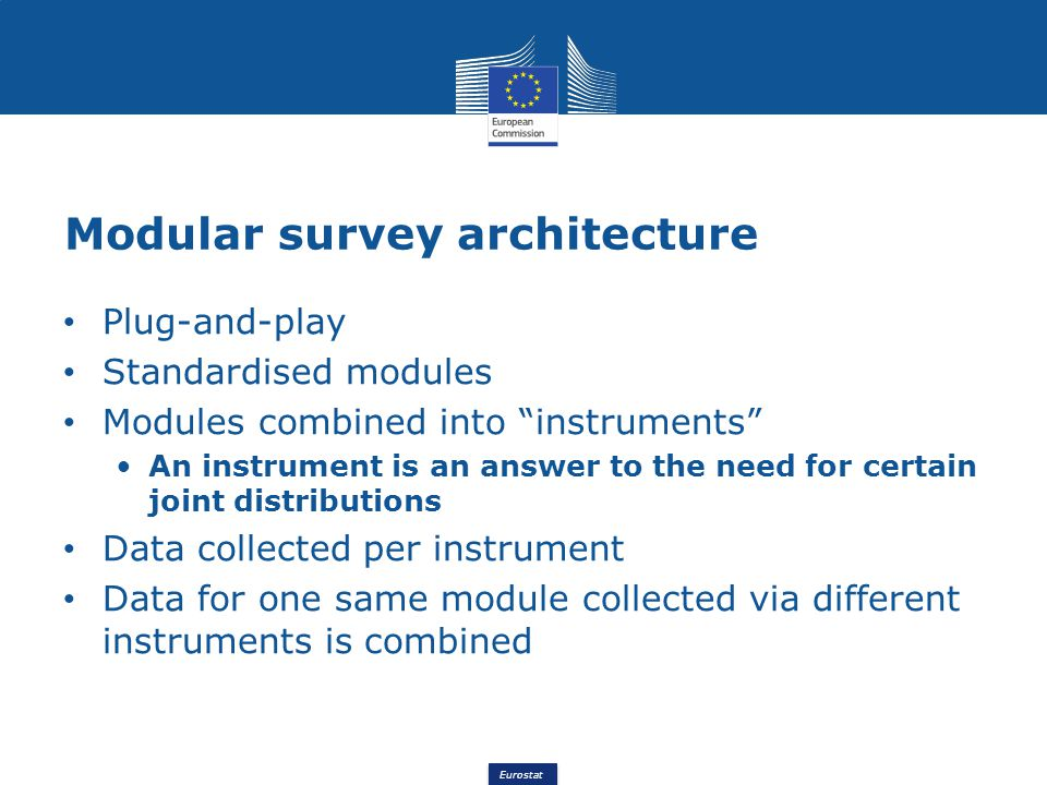 Eurostat Modularity in the stages of production
