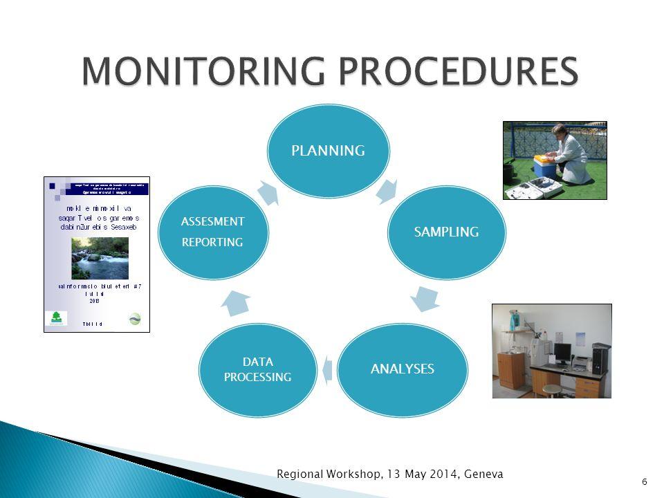 PLANNING SAMPLINGANALYSES DATA PROCESSING ASSESMENT REPORTING Regional Workshop, 13 May 2014, Geneva 6