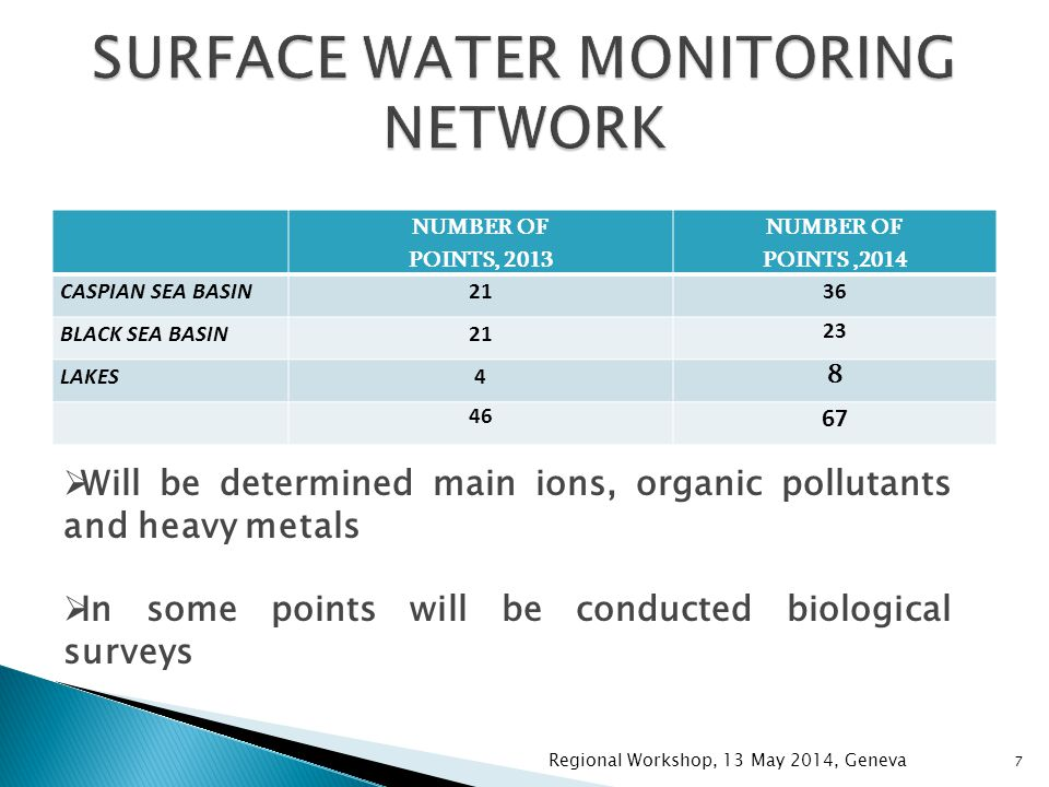 NUMBER OF POINTS, 2013 NUMBER OF POINTS,2014 CASPIAN SEA BASIN2136 BLACK SEA BASIN21 23 LAKES4 8 46 67 Regional Workshop, 13 May 2014, Geneva 7  Will be determined main ions, organic pollutants and heavy metals  In some points will be conducted biological surveys