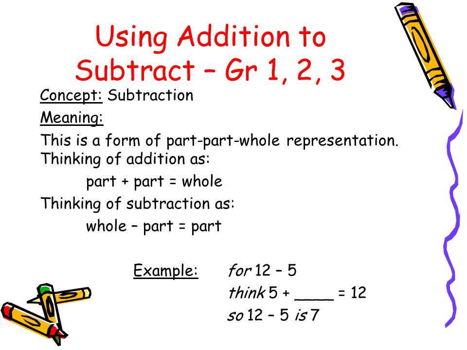 Practising the strategy 3+3=__,so ___-3=___ 9+9=__,so ___-9=___ 8+8=__,so ___-8=___