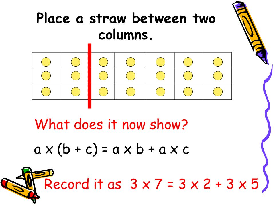 Distributive property – Gr 4, 5 Concept: Multiplication Meaning: In arithmetic or algebra, when you distribute a factor across the brackets: a x (b +