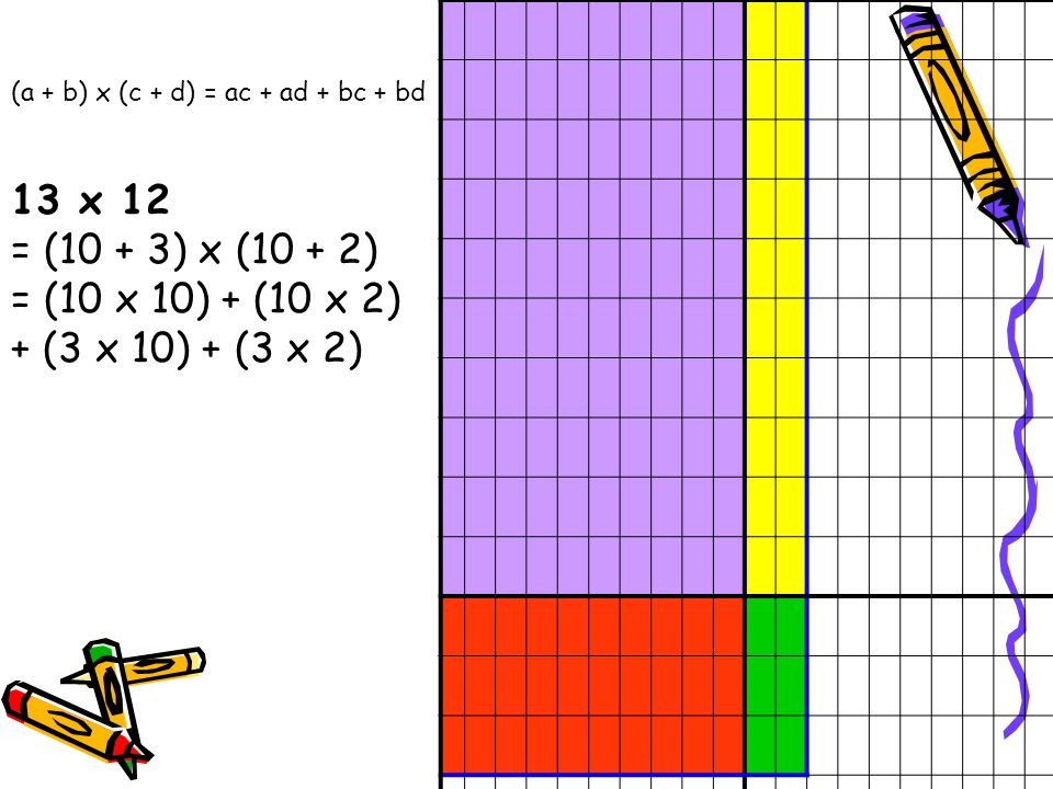 Place a straw between two columns. What does it now show? a x (b + c) = a x b + a x c Record it as 3 x 7 = 3 x 2 + 3 x 5