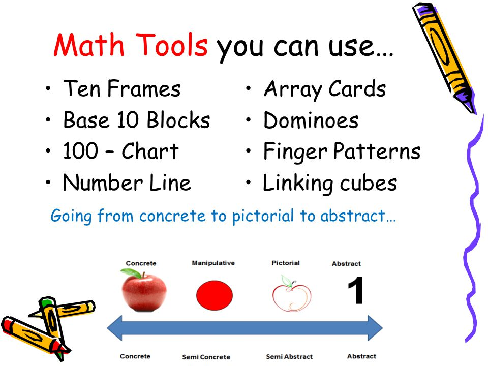 The development of mental math strategies is greatly enhanced by sharing and discussion. Students should be given the freedom to adapt, combine, and i
