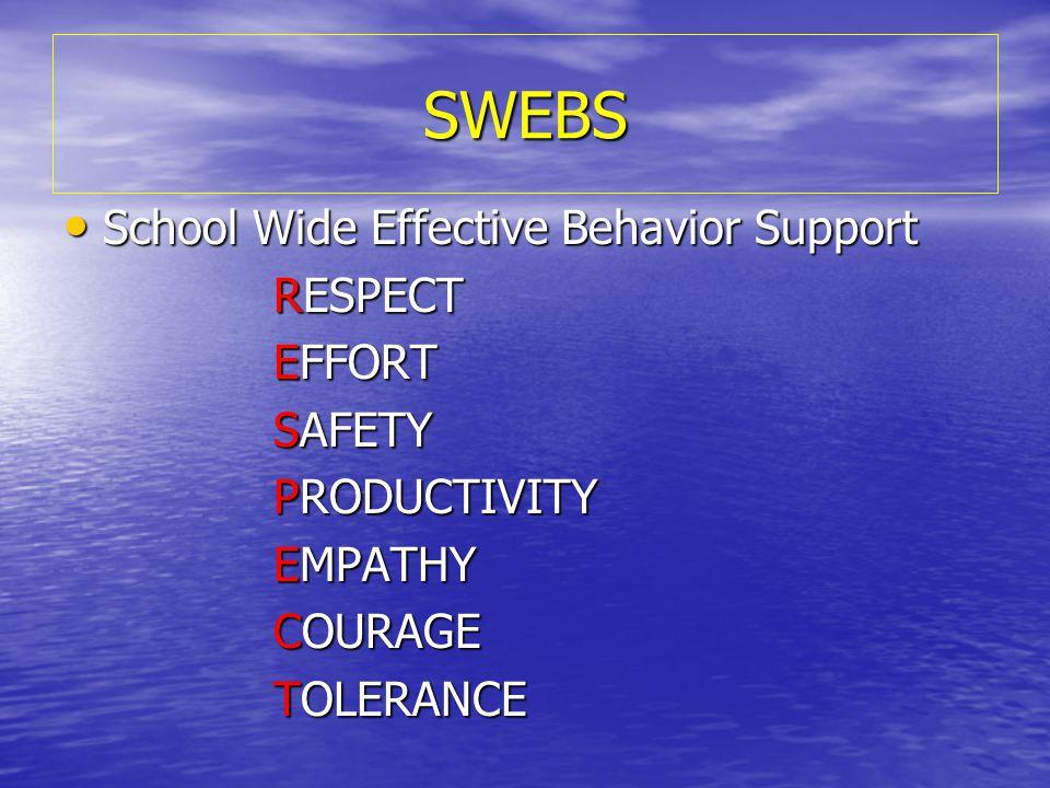 SWEBS School Wide Effective Behavior Support School Wide Effective Behavior Support RESPECT EFFORT EFFORT SAFETY PRODUCTIVITY EMPATHY COURAGE TOLERANCE
