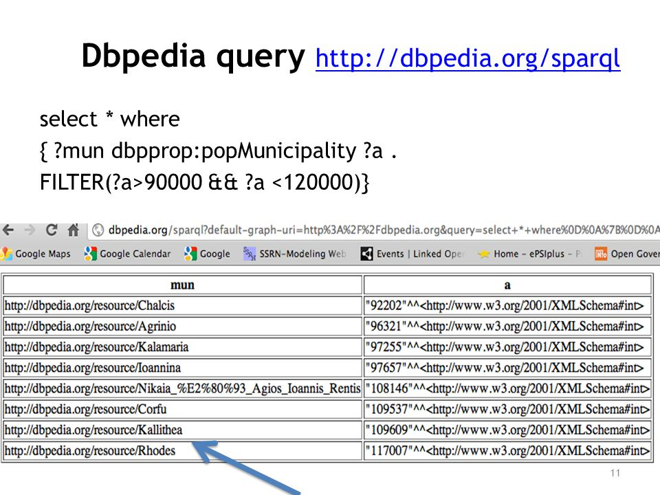 Dbpedia query http://dbpedia.org/sparql http://dbpedia.org/sparql 11 select * where { ?mun dbpprop:popMunicipality ?a. FILTER(?a>90000 && ?a <120000)}