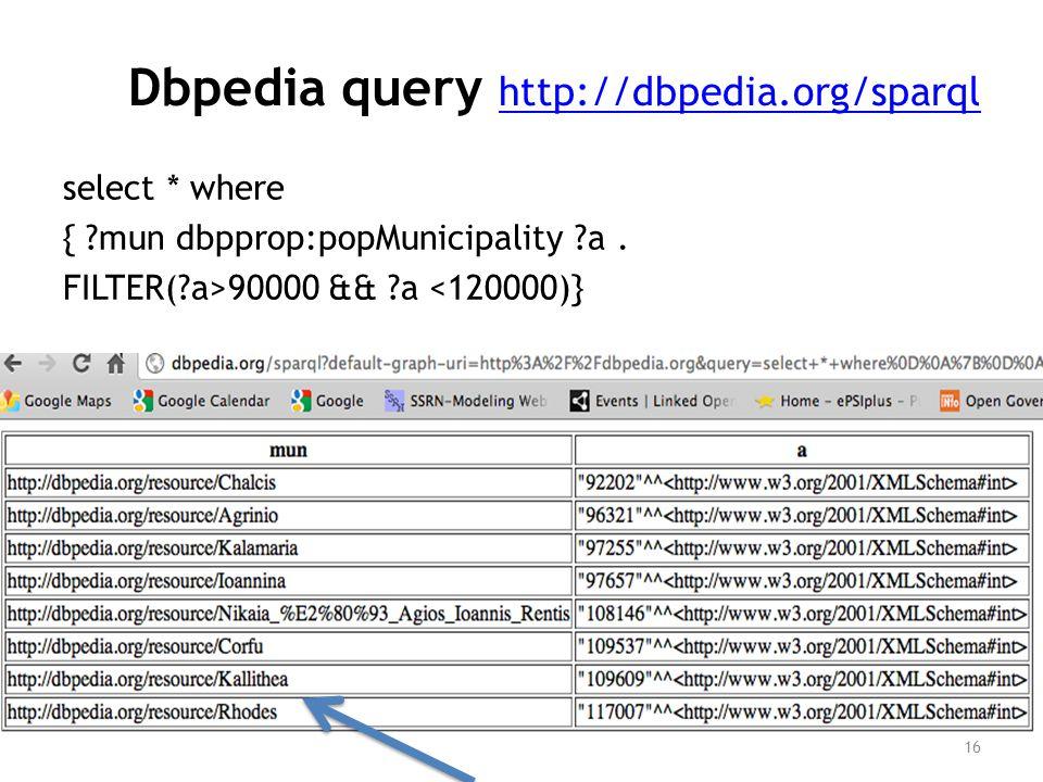 Dbpedia query http://dbpedia.org/sparql http://dbpedia.org/sparql 16 select * where { mun dbpprop:popMunicipality a.