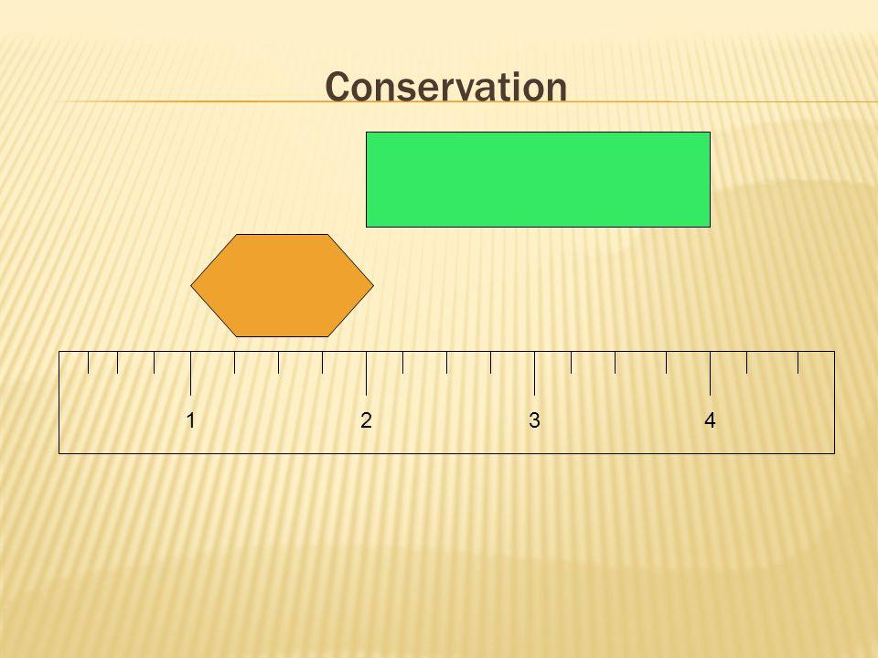 Conservation 1432