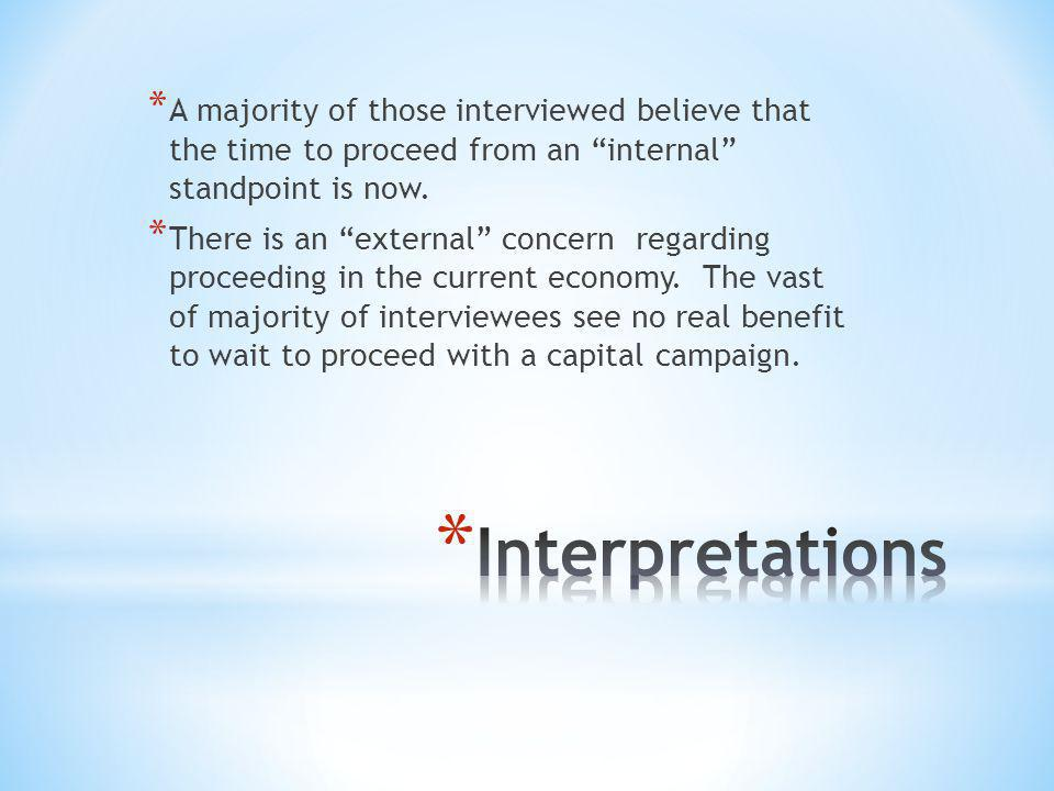 * A majority of those interviewed believe that the time to proceed from an internal standpoint is now.