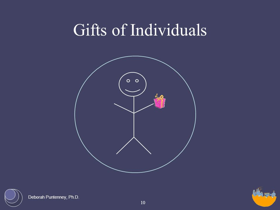 Deborah Puntenney, Ph.D. Gifts of Individuals 10