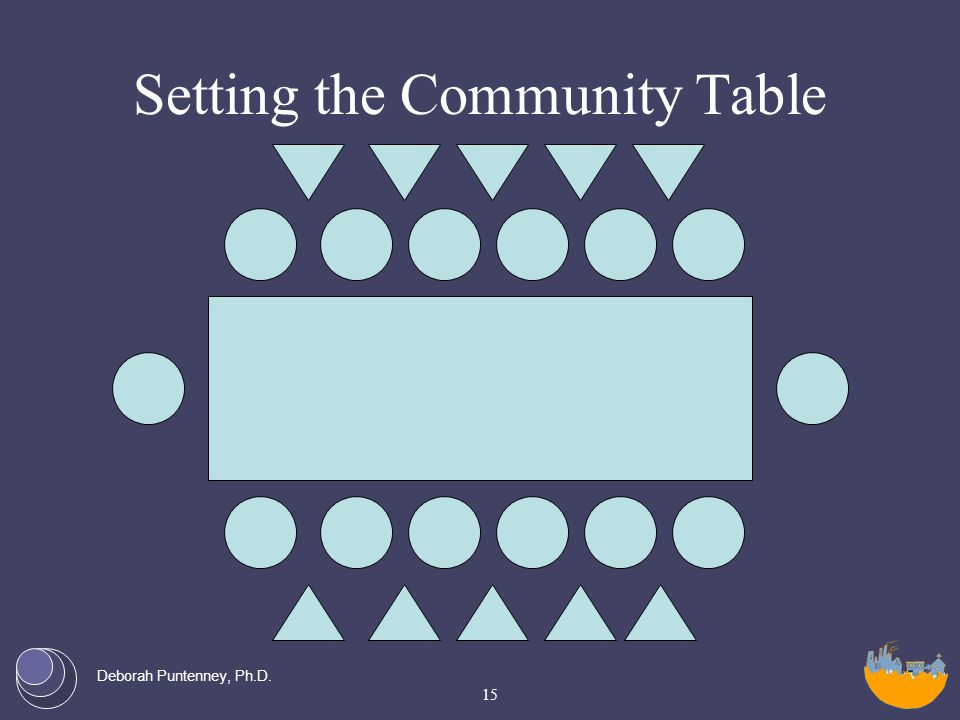 Deborah Puntenney, Ph.D. Setting the Community Table 15