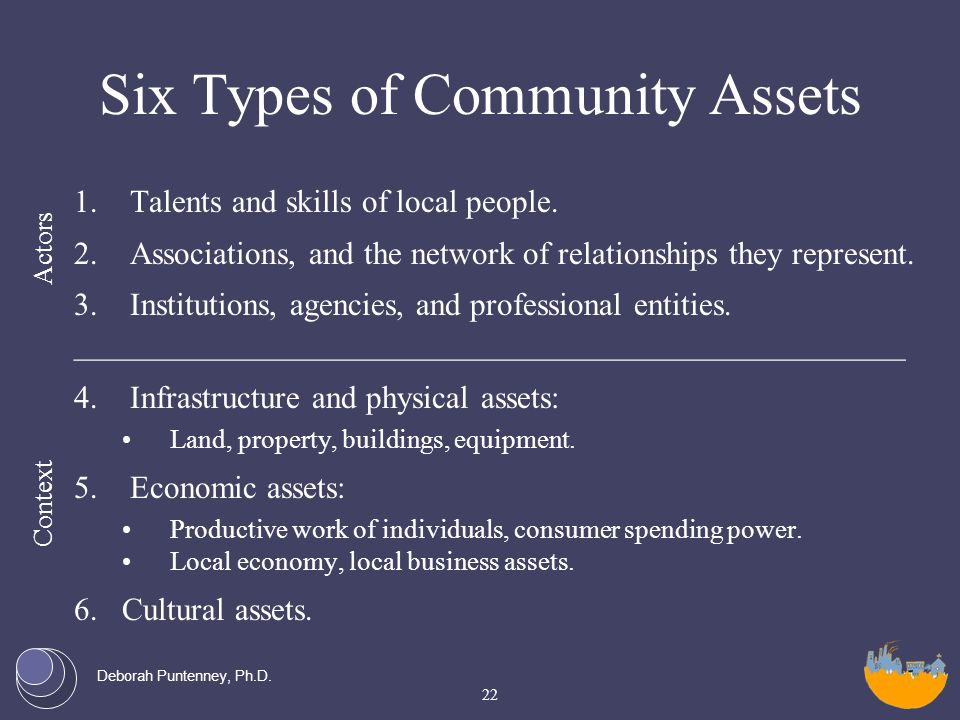 Deborah Puntenney, Ph.D. Six Types of Community Assets 1.Talents and skills of local people.