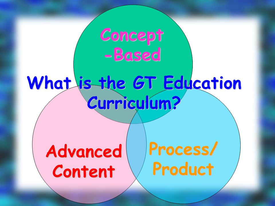 Concept -Based Advanced Content Process/ Product What is the GT Education Curriculum
