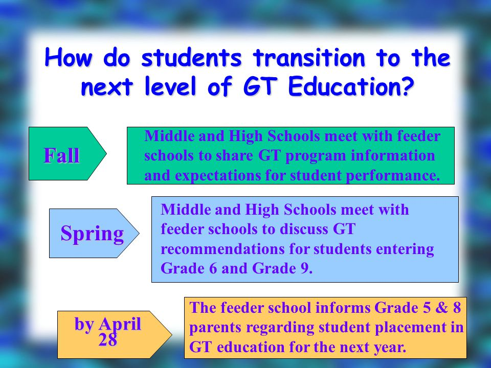 How do students transition to the next level of GT Education.
