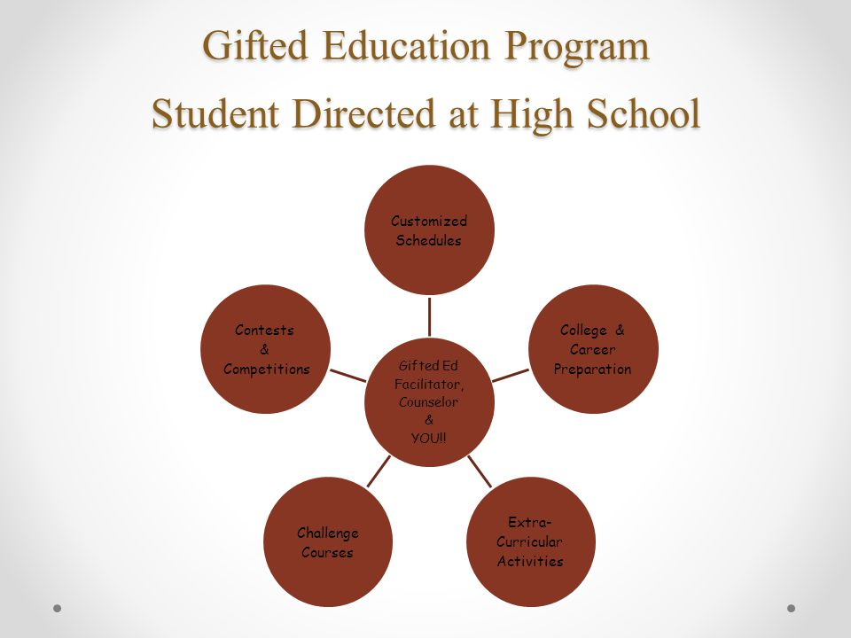 Gifted Education Program Student Directed at High School Gifted Ed Facilitator, Counselor & YOU!.