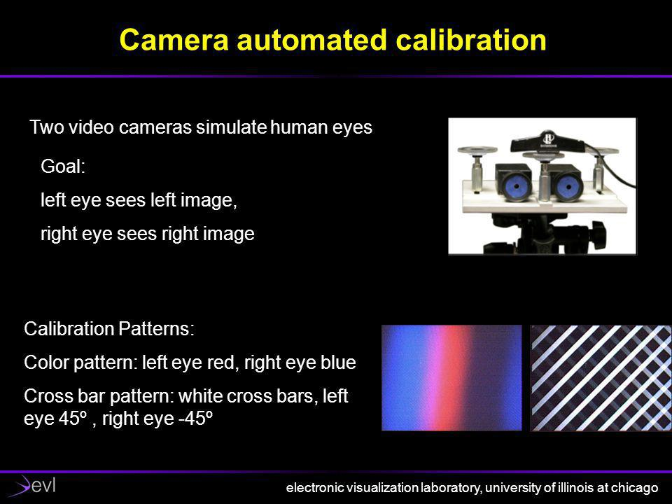 electronic visualization laboratory, university of illinois at chicago Camera automated calibration Two video cameras simulate human eyes Goal: left eye sees left image, right eye sees right image Calibration Patterns: Color pattern: left eye red, right eye blue Cross bar pattern: white cross bars, left eye 45º, right eye -45º