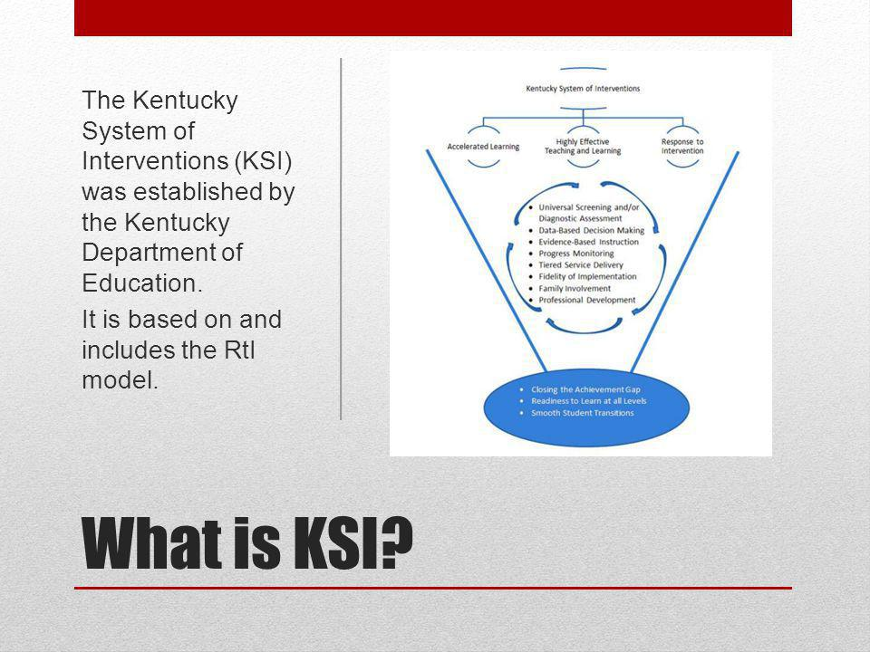 What is KSI.