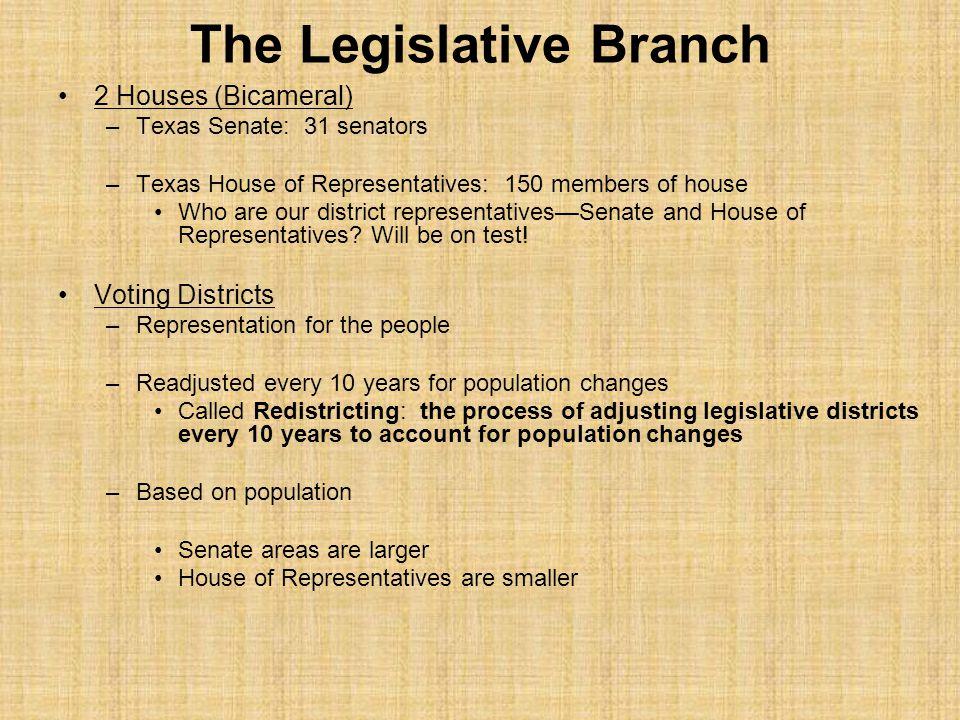 The Legislative Branch 2 Houses (Bicameral) –Texas Senate: 31 senators –Texas House of Representatives: 150 members of house Who are our district representatives—Senate and House of Representatives.