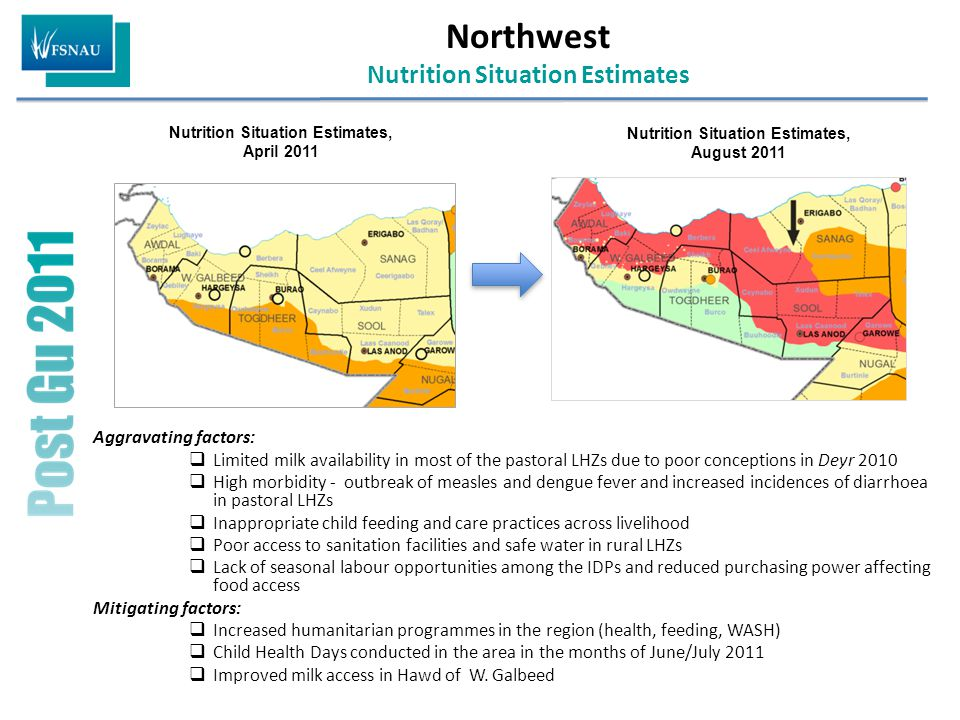 Northwest Nutrition Situation Estimates Nutrition Situation Estimates, August 2011 Aggravating factors:  Limited milk availability in most of the pastoral LHZs due to poor conceptions in Deyr 2010  High morbidity - outbreak of measles and dengue fever and increased incidences of diarrhoea in pastoral LHZs  Inappropriate child feeding and care practices across livelihood  Poor access to sanitation facilities and safe water in rural LHZs  Lack of seasonal labour opportunities among the IDPs and reduced purchasing power affecting food access Mitigating factors:  Increased humanitarian programmes in the region (health, feeding, WASH)  Child Health Days conducted in the area in the months of June/July 2011  Improved milk access in Hawd of W.
