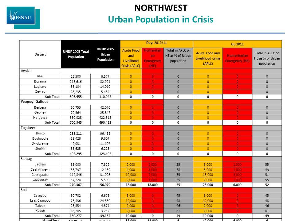 NORTHWEST Urban Population in Crisis District UNDP 2005 Total Population UNDP 2005 Urban Population Deyr 2010/11 Gu 2011 Acute Food and Livelihood Cri