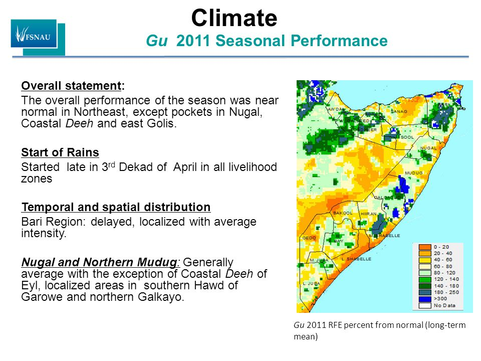 Overall statement: The overall performance of the season was near normal in Northeast, except pockets in Nugal, Coastal Deeh and east Golis.