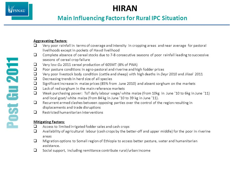 HIRAN Main Influencing Factors for Rural IPC Situation Aggravating Factors:  Very poor rainfall in terms of coverage and intensity in cropping areas and near average for pastoral livelihoods except in pockets of Hawd livelihood  Complete absence of cereal stocks due to 7-8 consecutive seasons of poor rainfall leading to successive seasons of cereal crop failure  Very low Gu 2011 cereal production of 605MT (8% of PWA)  Poor pasture conditions in agro-pastoral and riverine and high fodder prices  Very poor livestock body condition (cattle and sheep) with high deaths in Deyr 2010 and Jilaal 2011  Decreasing trends in herd size of all species  Significant increase in maize prices (85% from June 2010) and absent sorghum on the markets  Lack of red sorghum in the main reference markets  Weak purchasing power: ToT daily labour wage/ white maize (from 10kg in June '10 to 6kg in June '11) and local goat/ white maize (from 84 kg in June '10 to 39 kg in June '11).