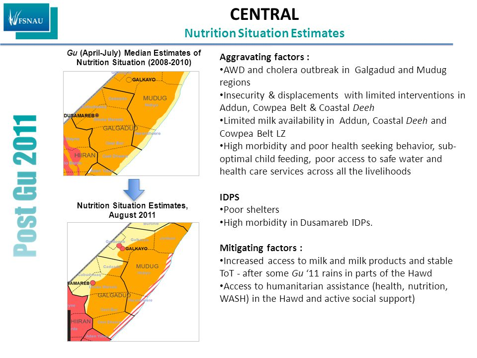 CENTRAL Nutrition Situation Estimates Nutrition Situation Estimates, August 2011 Aggravating factors : AWD and cholera outbreak in Galgadud and Mudug regions Insecurity & displacements with limited interventions in Addun, Cowpea Belt & Coastal Deeh Limited milk availability in Addun, Coastal Deeh and Cowpea Belt LZ High morbidity and poor health seeking behavior, sub- optimal child feeding, poor access to safe water and health care services across all the livelihoods IDPS Poor shelters High morbidity in Dusamareb IDPs.