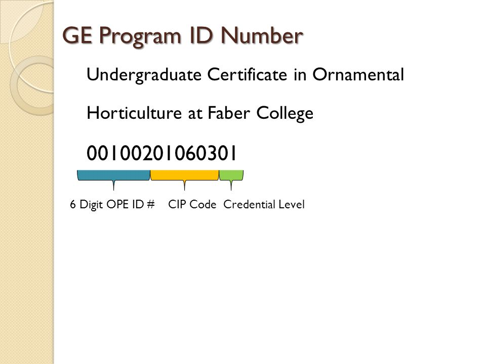 GE Program ID Number Undergraduate Certificate in Ornamental Horticulture at Faber College 00100201060301 6 Digit OPE ID # CIP Code Credential Level
