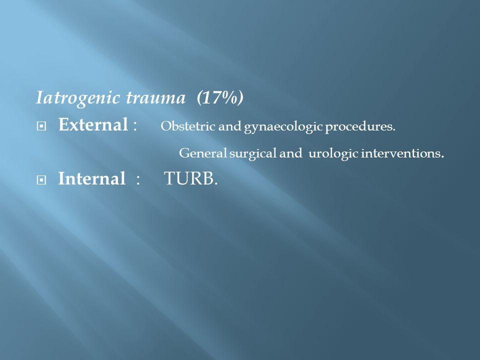 Iatrogenic trauma (17%)  External : Obstetric and gynaecologic procedures.