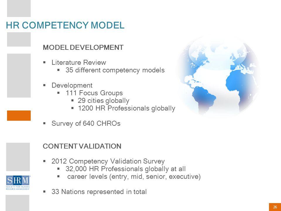 26 HR COMPETENCY MODEL MODEL DEVELOPMENT  Literature Review  35 different competency models  Development  111 Focus Groups  29 cities globally 