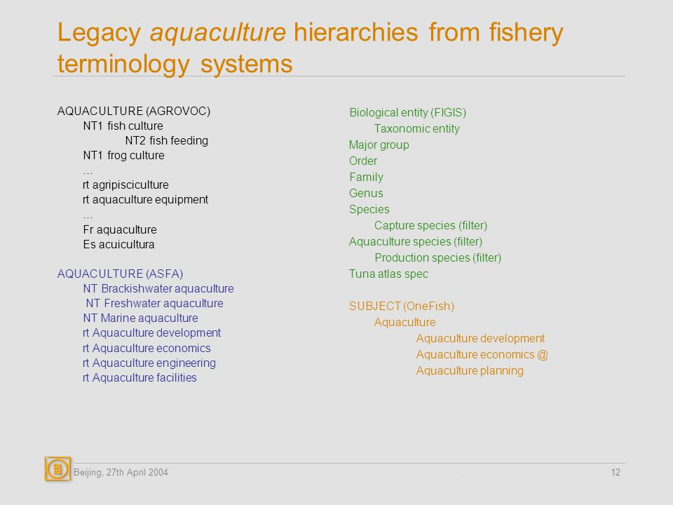 Beijing, 27th April 200412 Legacy aquaculture hierarchies from fishery terminology systems AQUACULTURE (AGROVOC) NT1 fish culture NT2 fish feeding NT1