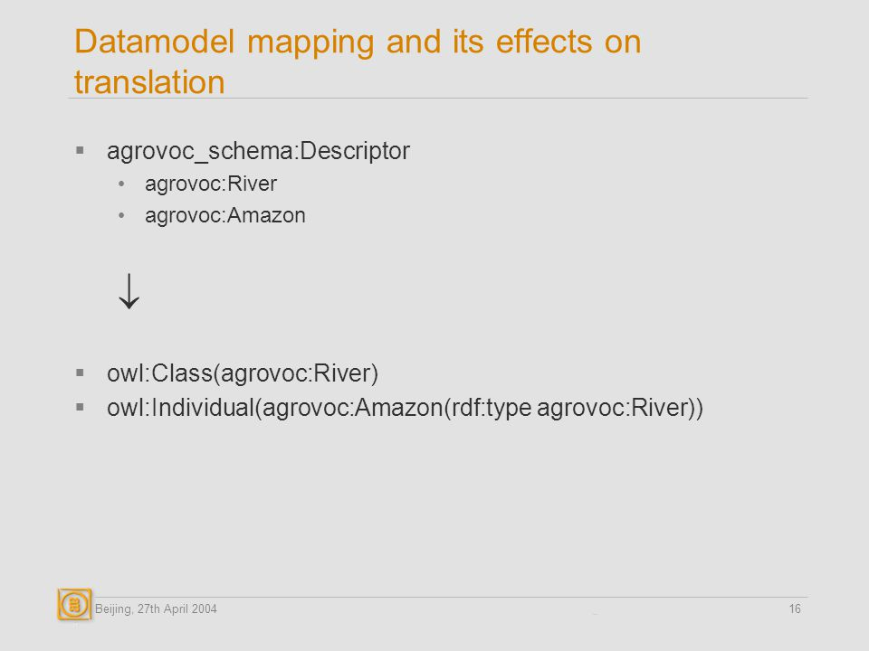 Beijing, 27th April 200416 Datamodel mapping and its effects on translation  agrovoc_schema:Descriptor agrovoc:River agrovoc:Amazon   owl:Class(agr