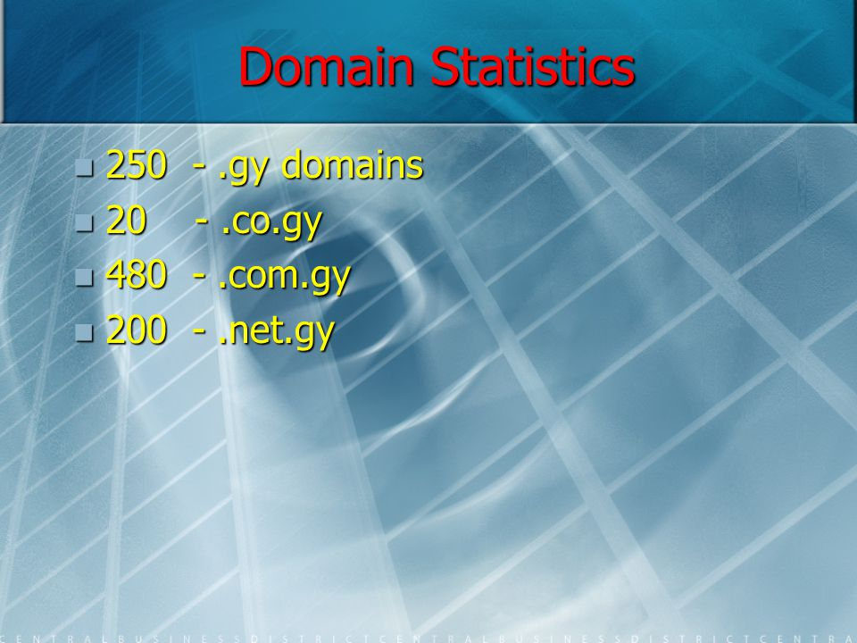 Domain Statistics 250 -.gy domains 250 -.gy domains 20 -.co.gy 20 -.co.gy 480 -.com.gy 480 -.com.gy 200 -.net.gy 200 -.net.gy