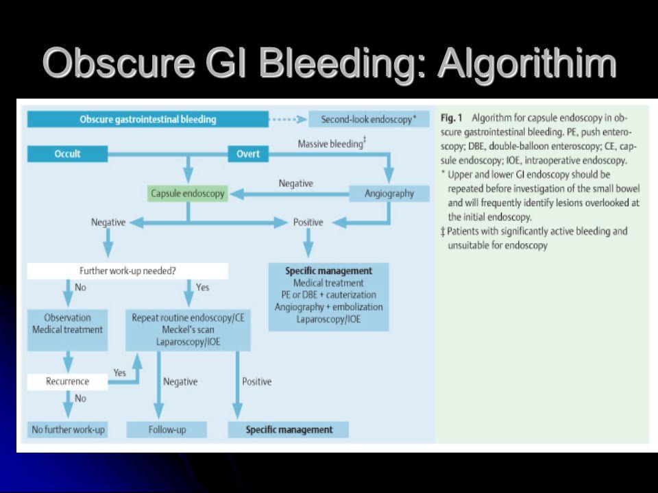 Obscure GI Bleeding: Algorithim