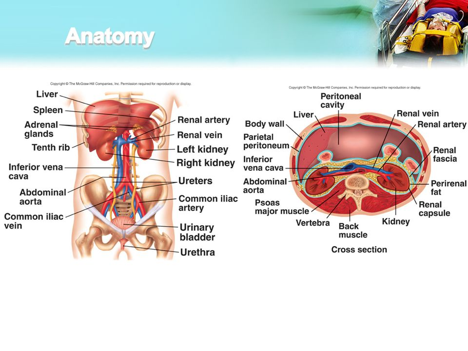 Extraperitoneal rupture