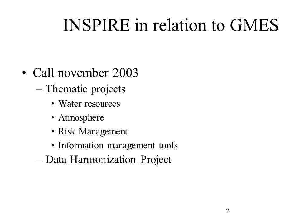 23 INSPIRE in relation to GMES Call november 2003 –Thematic projects Water resources Atmosphere Risk Management Information management tools –Data Harmonization Project