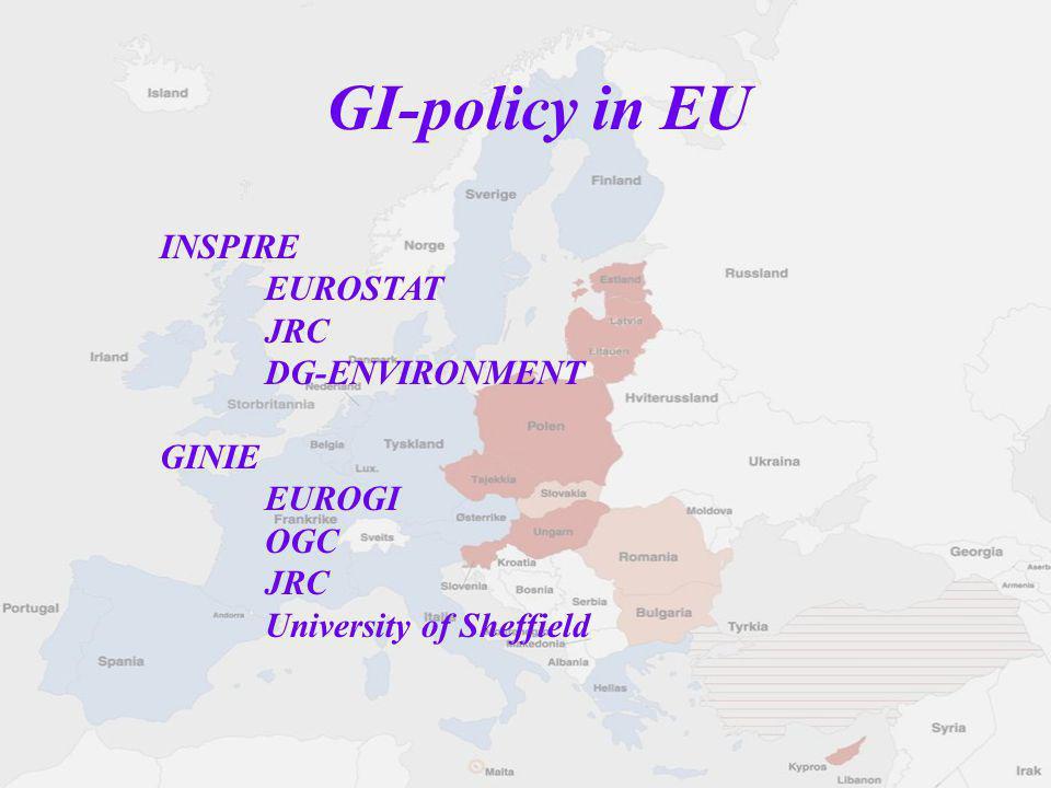INSPIRE EUROSTAT JRC DG-ENVIRONMENT GINIE EUROGI OGC JRC University of Sheffield GI-policy in EU