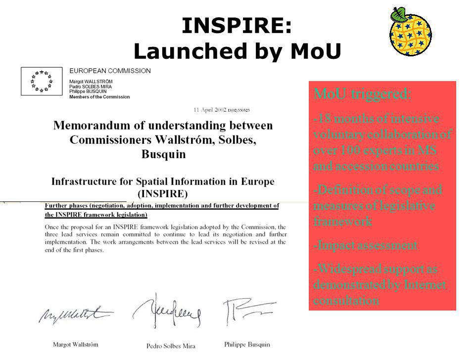 INSPIRE: Launched by MoU MoU triggered: -18 months of intensive voluntary collaboration of over 100 experts in MS and accession countries -Definition of scope and measures of legislative framework -Impact assessment -Widespread support as demonstrated by Internet consultation
