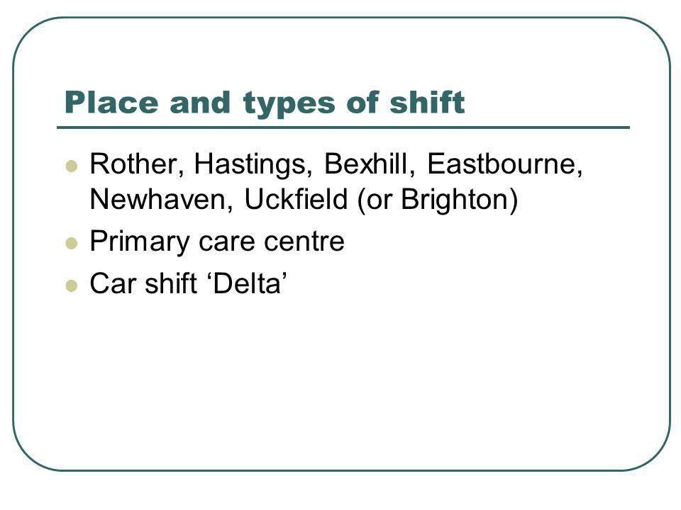 Place and types of shift Rother, Hastings, Bexhill, Eastbourne, Newhaven, Uckfield (or Brighton) Primary care centre Car shift 'Delta'