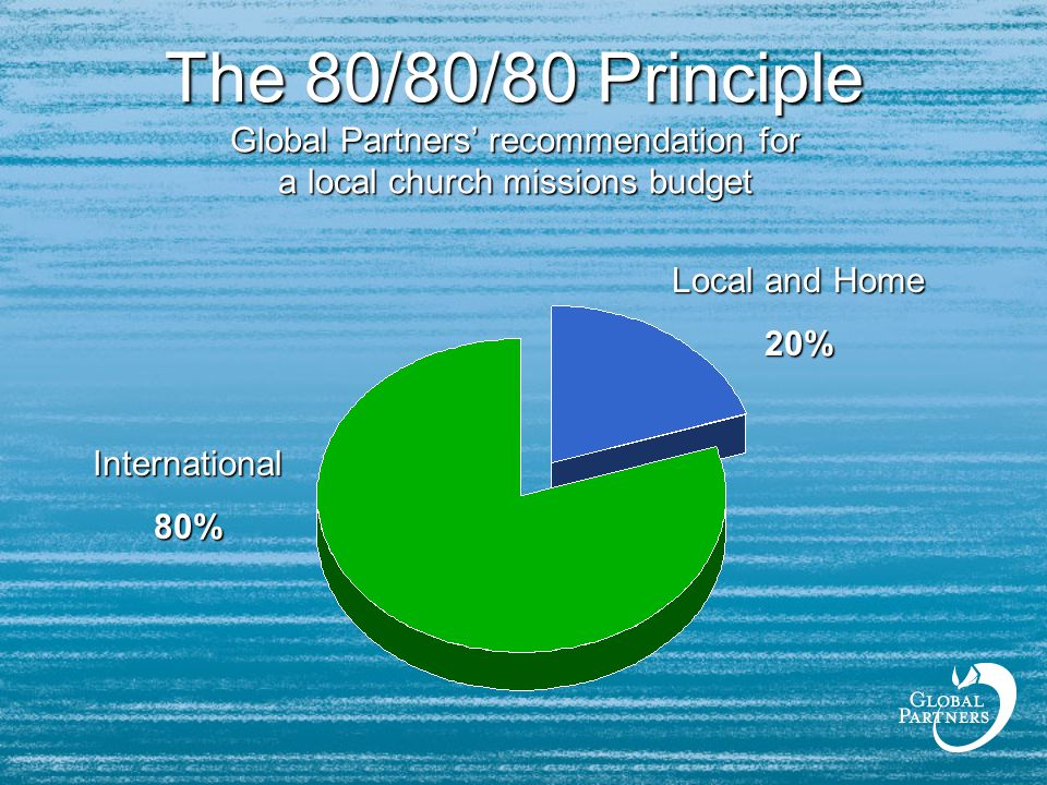 The 80/80/80 Principle Global Partners' recommendation for a local church missions budget Local and Home 20% International80%