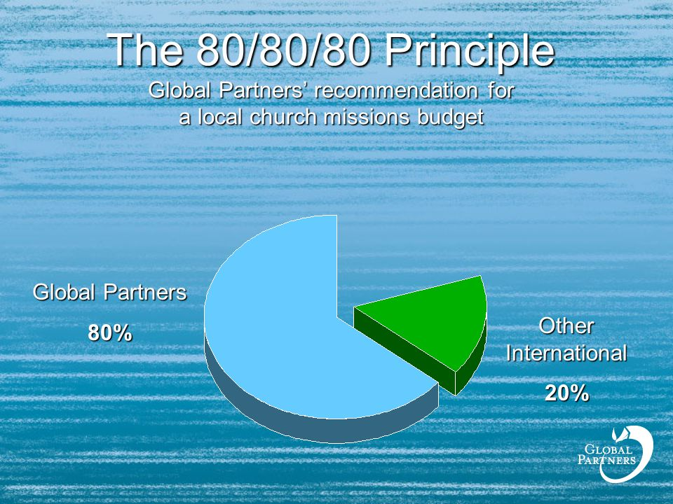 The 80/80/80 Principle Global Partners' recommendation for a local church missions budget Global Partners 80% Other International 20%