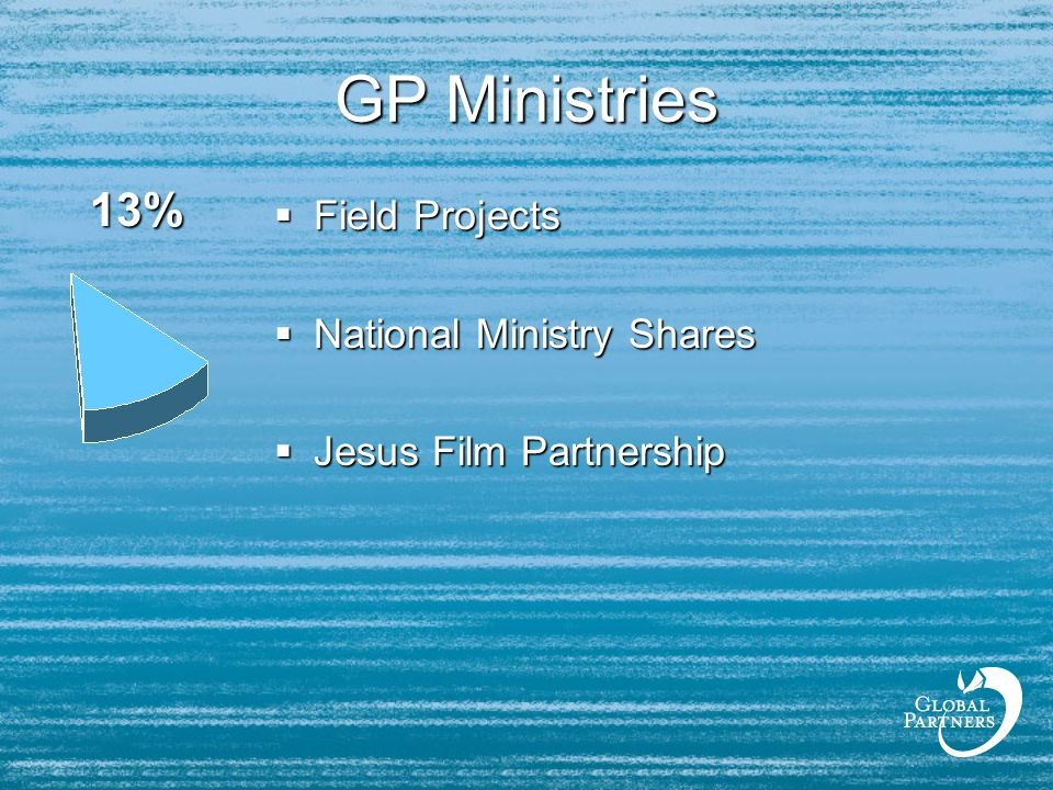 GP Ministries  Field Projects  National Ministry Shares  Jesus Film Partnership 13%
