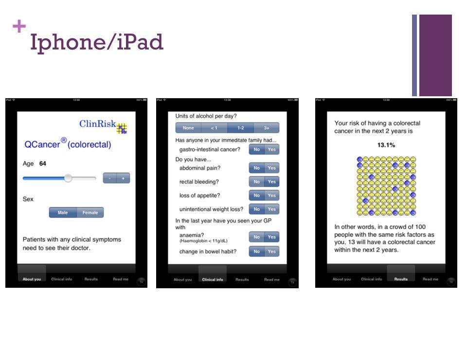 + Iphone/iPad
