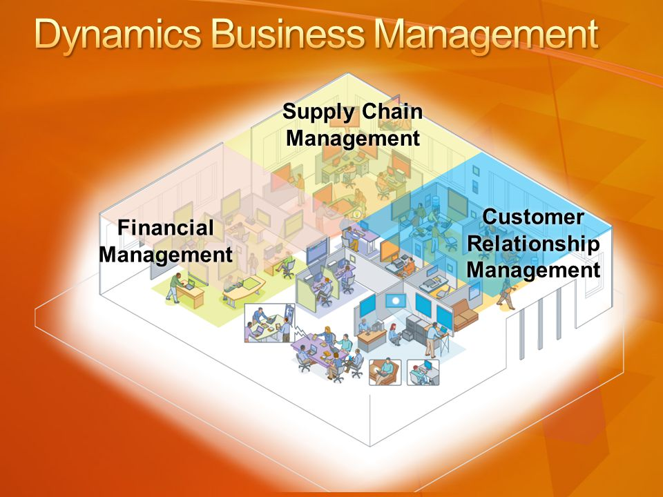 Supply Chain Management Supply Chain Management Financial Management Financial Management Customer Relationship Management Customer Relationship Management