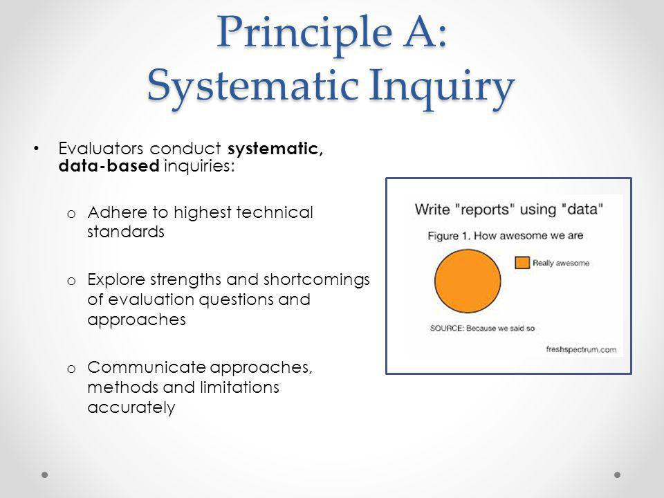 Principle A: Systematic Inquiry Evaluators conduct systematic, data-based inquiries: o Adhere to highest technical standards o Explore strengths and shortcomings of evaluation questions and approaches o Communicate approaches, methods and limitations accurately