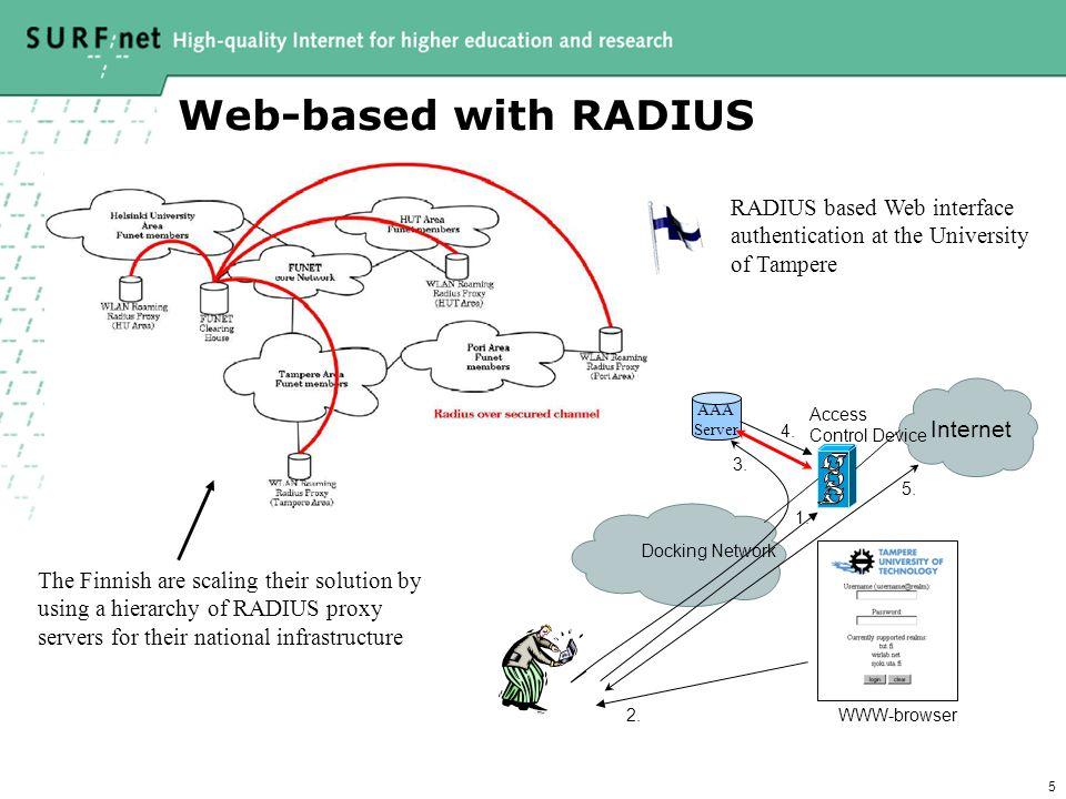 6 Intranet X Docking network Campus Network G-WiN VPN-Gateways DHCP, DNS, free Web Intranet X Docking network Campus Network G-WiN VPN-Gateways DHCP, DNS, free Web VPN SWITCHmobile – VPN solution deployed at 7 universities across Switzerland.