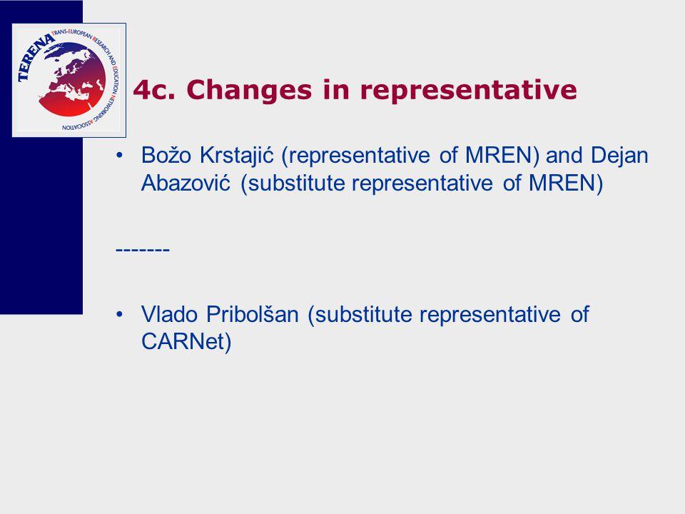 4c. Changes in representative Božo Krstajić (representative of MREN) and Dejan Abazović (substitute representative of MREN) ------- Vlado Pribolšan (s
