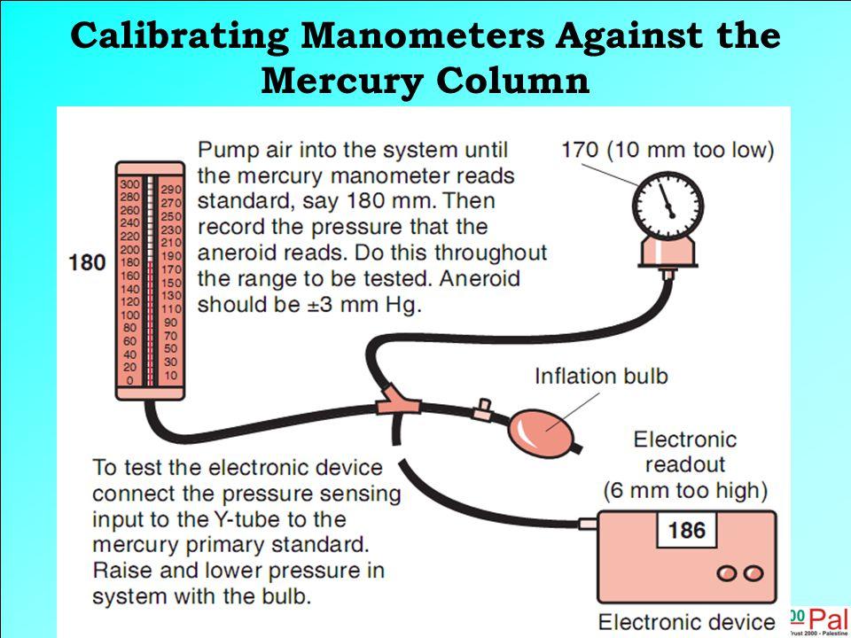 Calibrating Manometers Against the Mercury Column