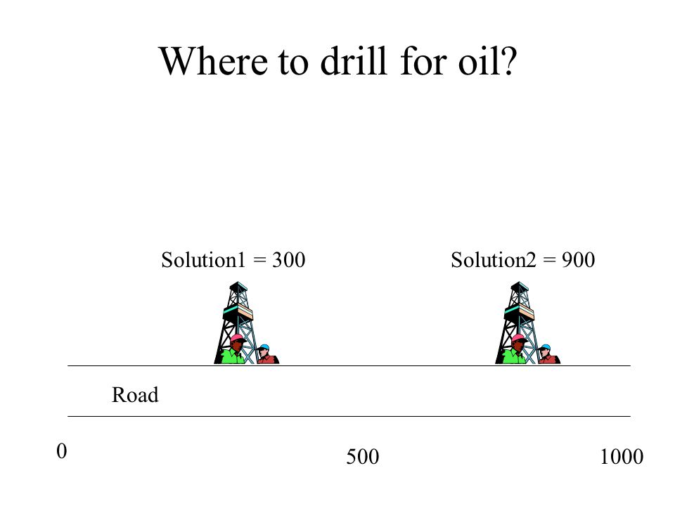 Where to drill for oil? 0 5001000 Road Solution2 = 900Solution1 = 300