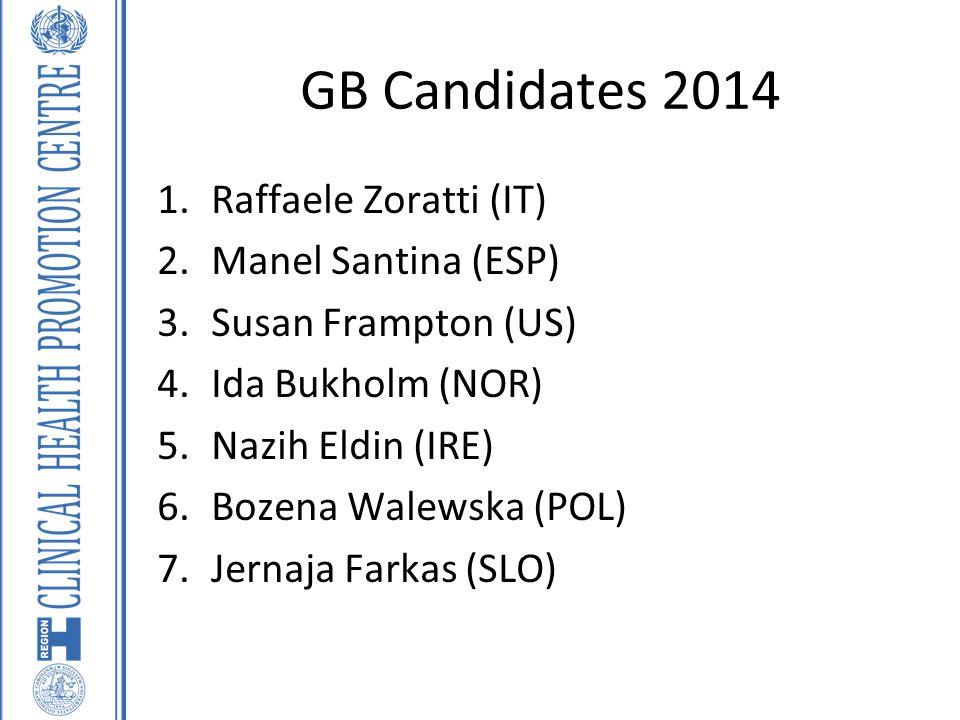 GB Candidates 2014 1.Raffaele Zoratti (IT) 2.Manel Santina (ESP) 3.Susan Frampton (US) 4.Ida Bukholm (NOR) 5.Nazih Eldin (IRE) 6.Bozena Walewska (POL) 7.Jernaja Farkas (SLO)